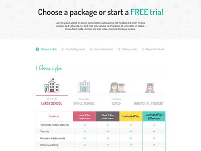 TEL Packages design