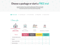 TEL Packages design