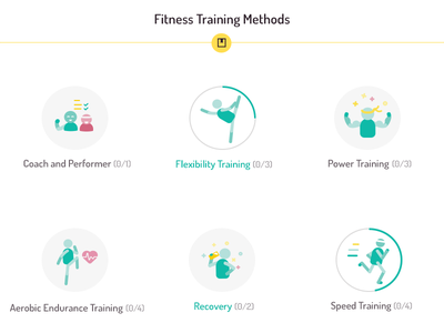 TEL-fitness icons school illustration speed recovery aerobic performer coach training power sport fitness icons