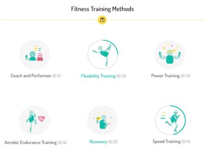 TEL-fitness icons