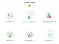 TEL - Spanish Icons