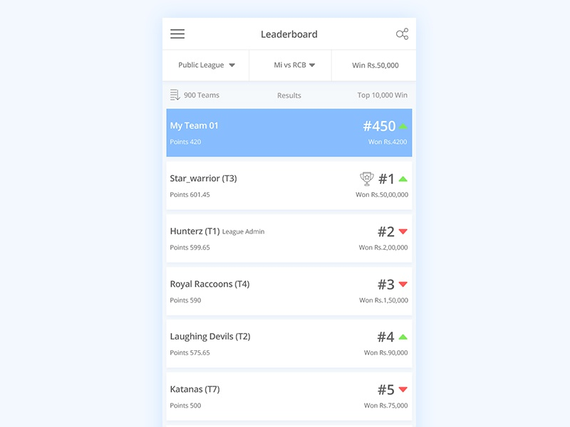 Leaderboard daily 100 challenge dailyui listing user experience ux app design userinterface ui score scorecard scoreboard leaderboard
