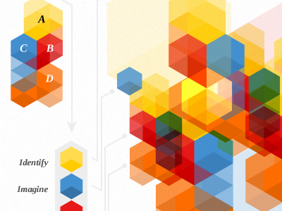 Rock Candy colorful infographic science diagram cube isometric blend data visualization liberation serif