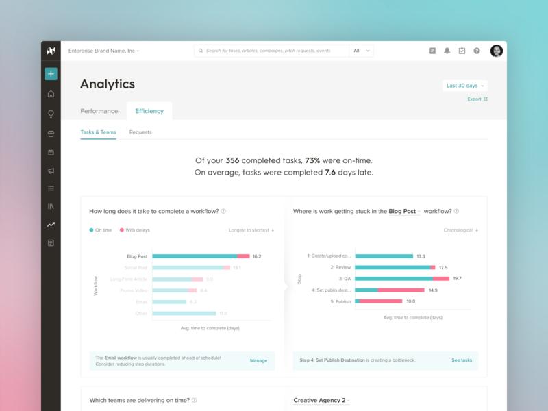 Operational analytics report data visualization report ui startup martech marketing graph platform data charts application analytics