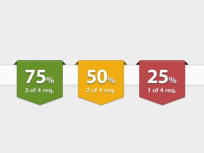 Percentage Badges badge percentage myriad pro
