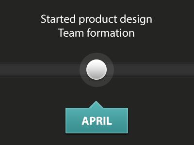 Product Timeline timeline milestone