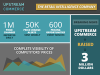 Infographics for Upstream Commerce