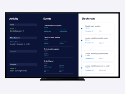 Blockchain Dashboard for TV Screen minimal dataviz visualization data events tracking monitoring dashboard blockchain tv