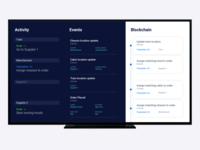Blockchain Dashboard for TV Screen