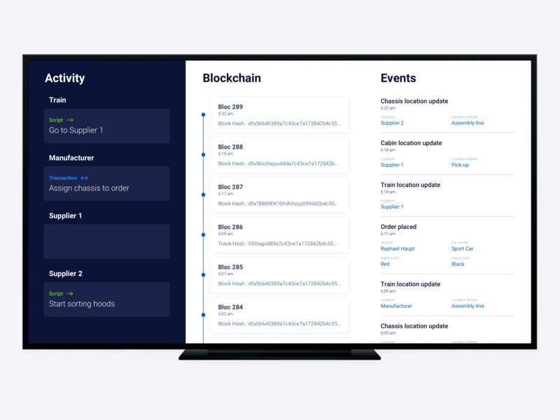 Blockchain Dashboard for TV Screen dashboard design tv design tv block chain data analysis tracking events data dashboard blockchain dataviz minimal