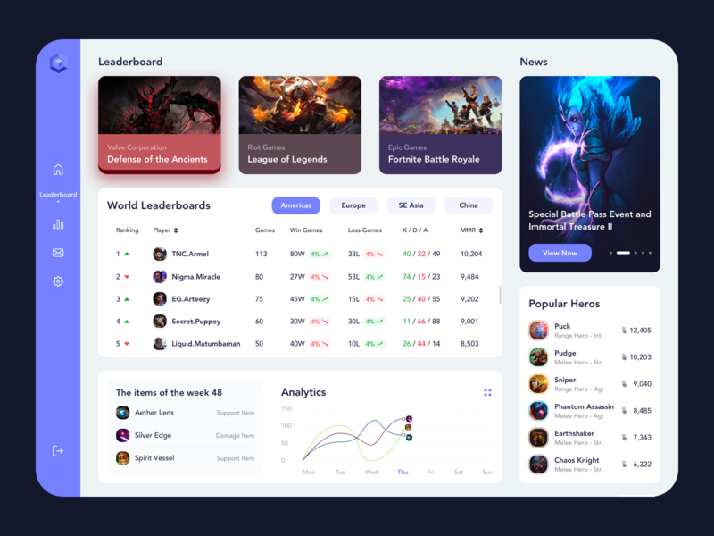 [Daily UI] #019 - Leaderboard UI ui interface ui design dashboard ui dribbble web design web ui daily 100 challenge daily ui dashboard leaderboard