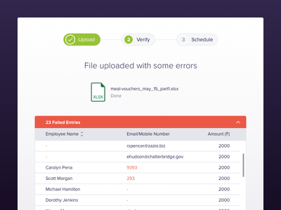 File uploaded with some errors failed upload error ux ui zeta file upload