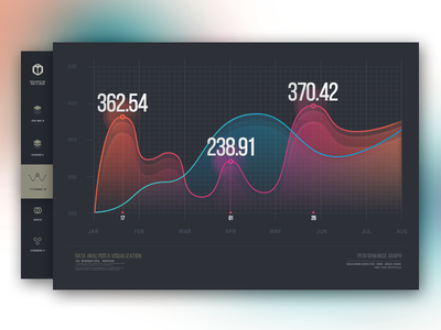 data visualization   mockup graph ui concept data