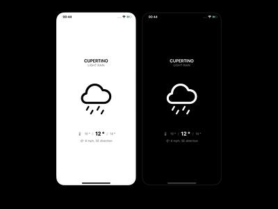 Mono Weather iOS ios ios app mobile app design design minimalist clean app weather ui weather weather app