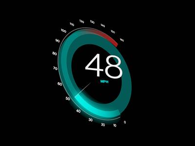 Speedometer concept design interface cluster gauge digital automotive auto car speed dial 3d 2d vehicle speedometer hmi ux ui