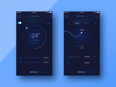 Smart home/ Termostat