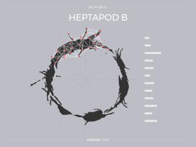 Sci-Fi UI #4 - Heptapod B