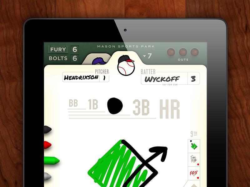 App scorecard c