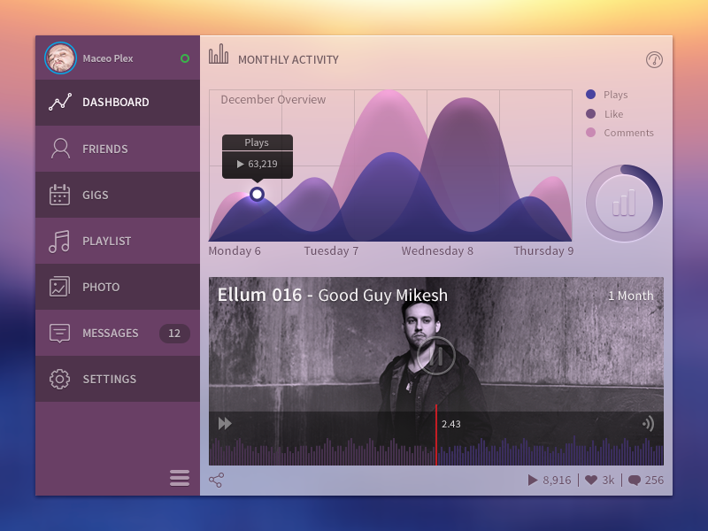 Freebie PSD: Music Dashboard freebie psd dashboard ui