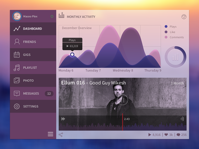 Freebie PSD: Music Dashboard freebie psd dashboard ui