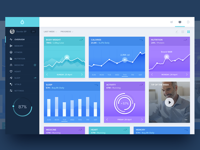 Health App agile cms data icons web healthcare stats dash dashboard application health
