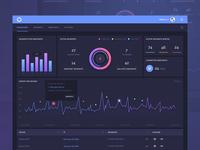ReaQta-Hive dashboard