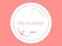 Ovulation Visualisation