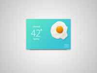 Extremely hot weather widget