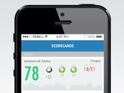Golftracr Scorecards golf iphone ios