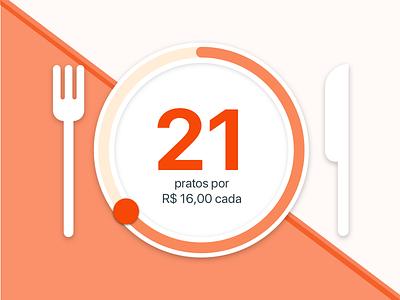 Lunch Slider food slider mobile android ios ui