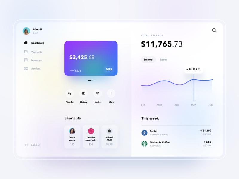 Internet banking dashboard payment budget app bank card chart banking internet web design