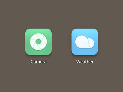 Icons camera weather sanityd china