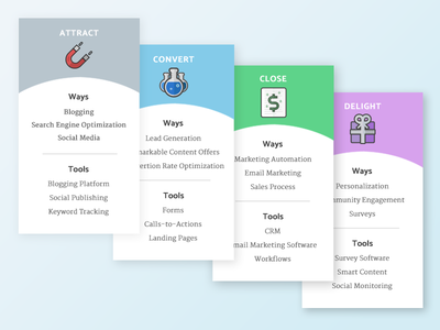 Inbound Marketing Methodology Ways and Tools icons ui ux marketing material illustration inbound