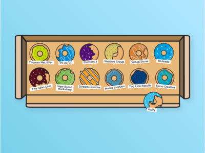 Marketer's Dozen - The Top 13 Inbound HubSpot Partner Agencies  graphics icons donuts inbound
