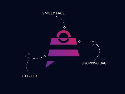 """FANCE"" is a Stylish Fashion Brand. fashionlogo logo graphic design illustration full brand design complete branding brand logo branding design branding brand"