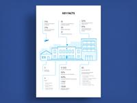 Keyfacts page