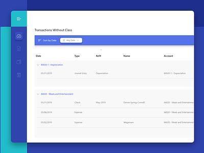 Account Dashboard contemparary modern dashboard app ui ux dashboard ui admin template design admin panel dashboard