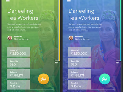Crowd funding social app india saurabhj app pay progress workers tea social fund crowd