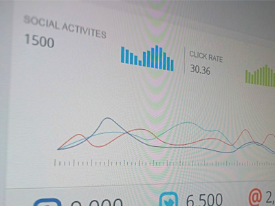 Dashboard Activity section dashboard ipad web app ui saurabhj sbj india social rate graphs line heights facebook twitter @
