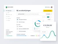 ABN-AMRO banking redesign