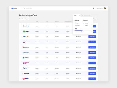 Loanerr dashboard ui userexperience userinterface application ui ux dashboard