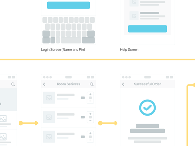 Hotel Check IN App Wireflow design ux