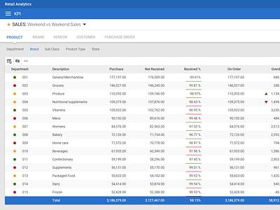 Analytics Data Grid analytics dashboard dash board kpi tabs data analytics analytic data table grid