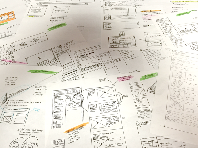 UX Wireframe Sketches By Jd Uchima