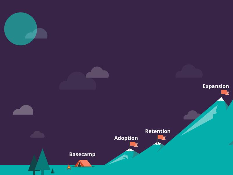 Customer Growth Path path camping useriq customer growth illustration flat mountains