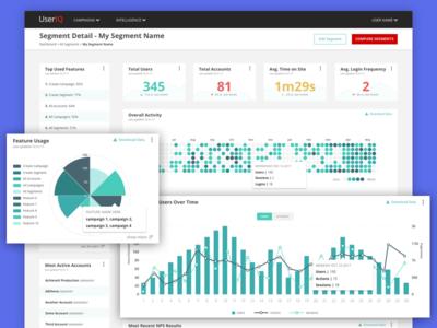 Segment Dashboard highcharts analytics charts infographics segmentation dashboard