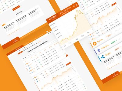 Coinmarket market bitcoin