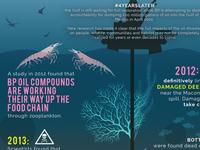 Environmental Defense Fund | New Infographic Sneak Peak