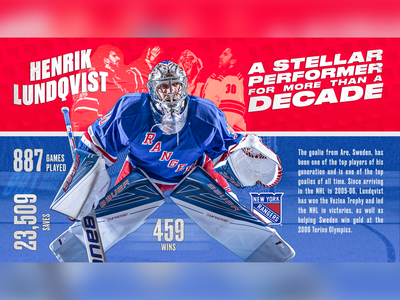 Henrik Lundqvist Infographic digital art design infographic rangers hockey sports digital