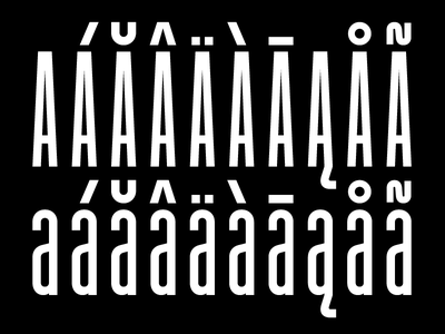 Manual Grotesk Diacritics condensed compressed font manual wip research sign signage typography type